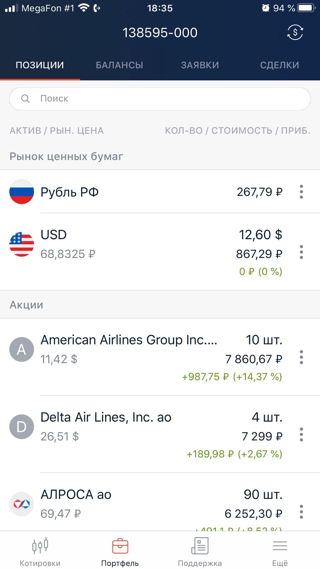 Акции американских авиакомпаний