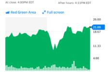 Инвестиционная идея — компания Pluralsight