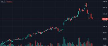 Фондовый рынок — современные инструменты для трейдеров.