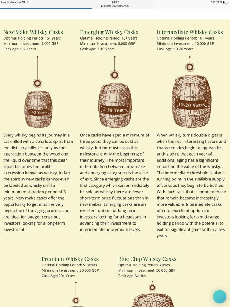 инвестиции в виски